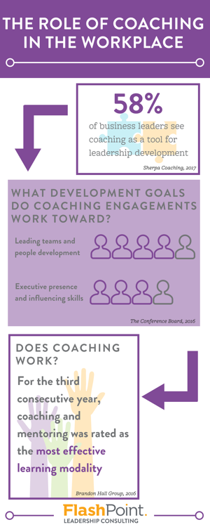 The Role of Coaching in the Workplace