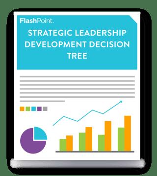 Strategic Leadership Development Decision Tree.png
