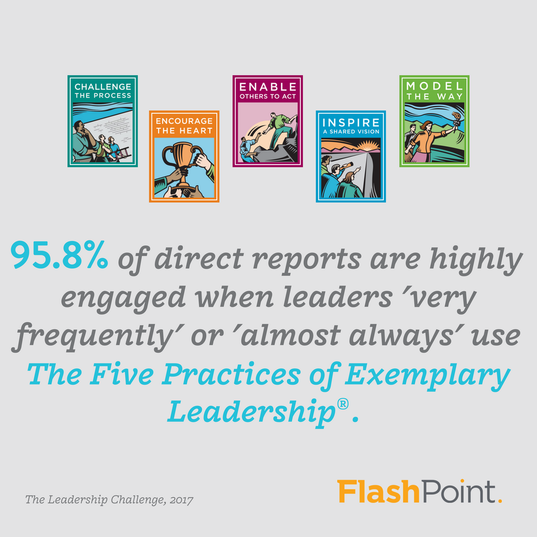 The Five Practices of Exemplary Leadership increase employee engagement