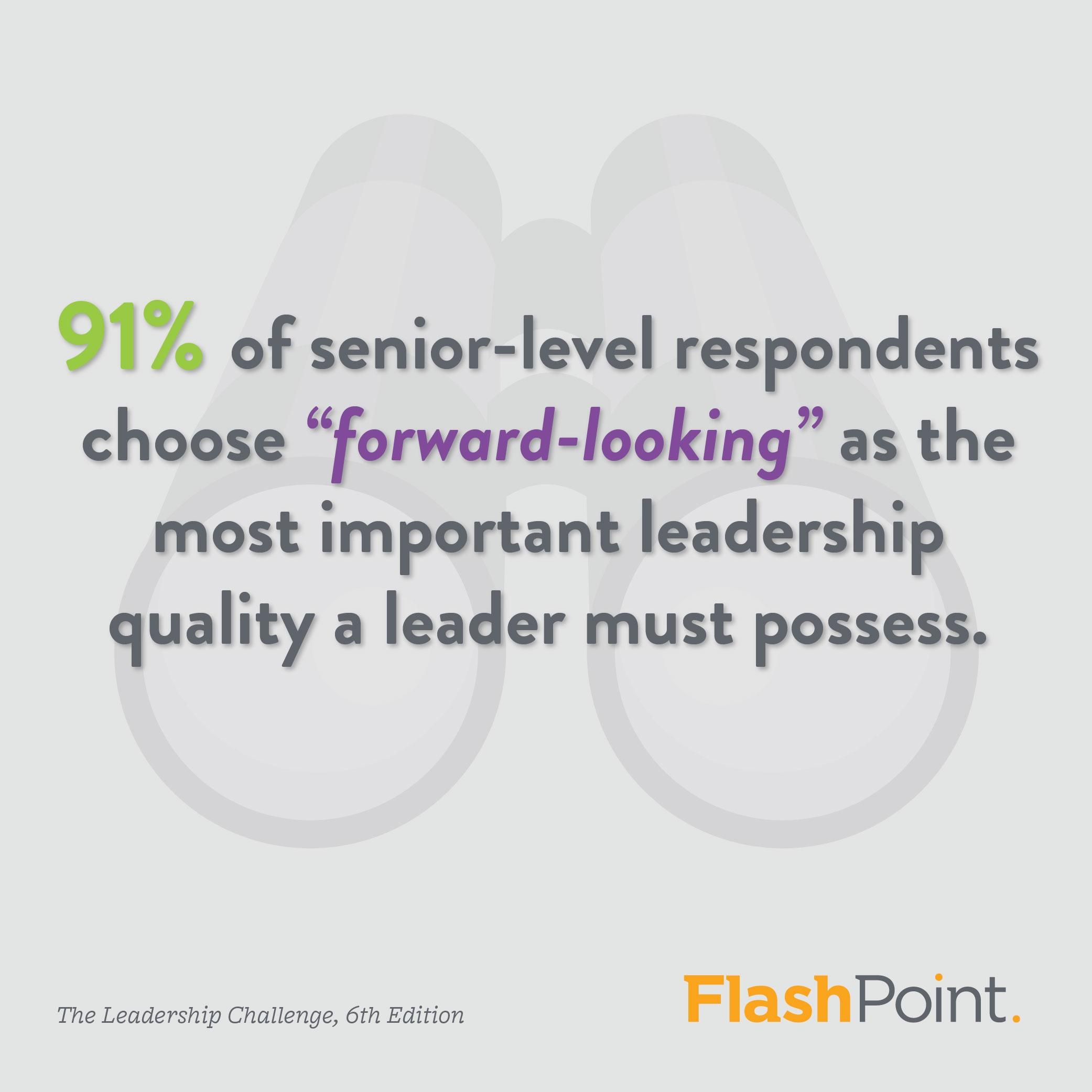 Forward-looking leadership is critical skill for organizational success